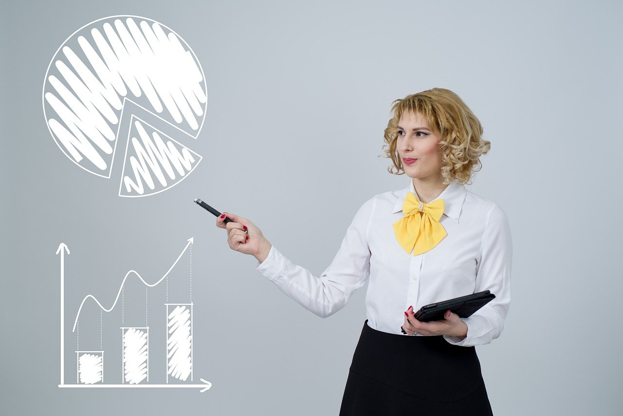 Le marche financier